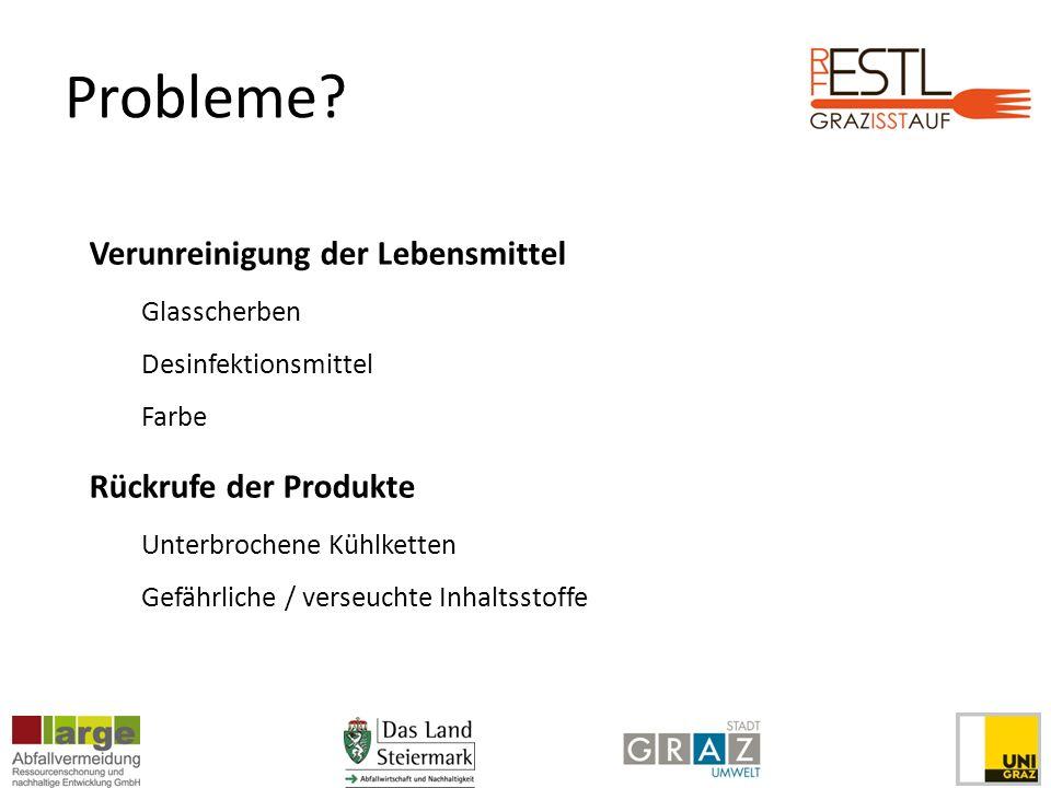 Probleme Verunreinigung der Lebensmittel Rückrufe der Produkte