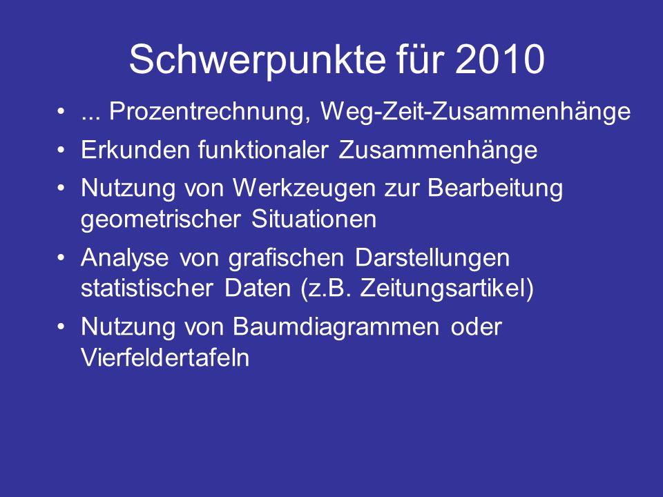 Schwerpunkte für 2010 ... Prozentrechnung, Weg-Zeit-Zusammenhänge