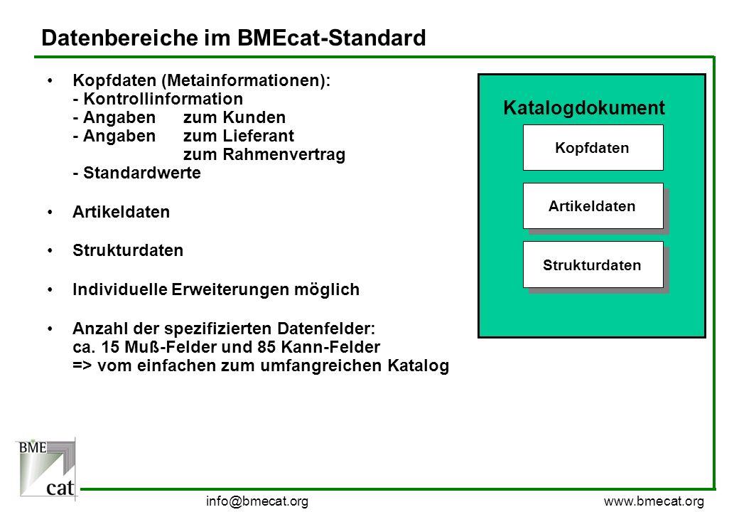 Datenbereiche im BMEcat-Standard