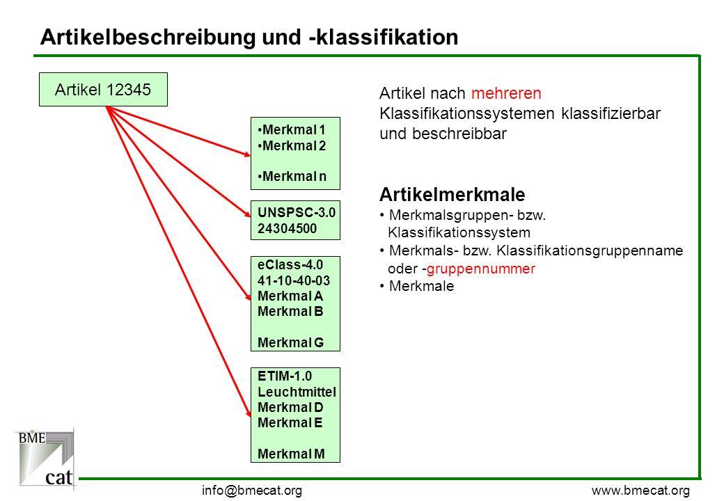 Artikelbeschreibung und -klassifikation