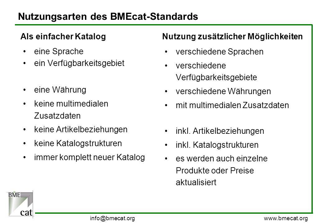 Nutzungsarten des BMEcat-Standards