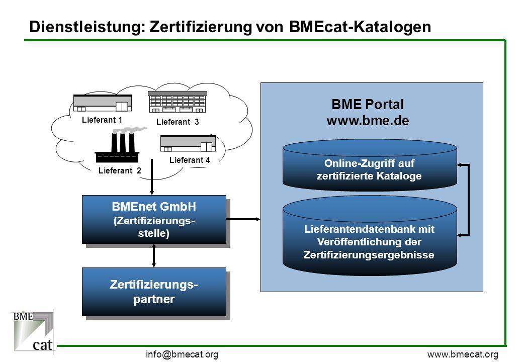 Dienstleistung: Zertifizierung von BMEcat-Katalogen