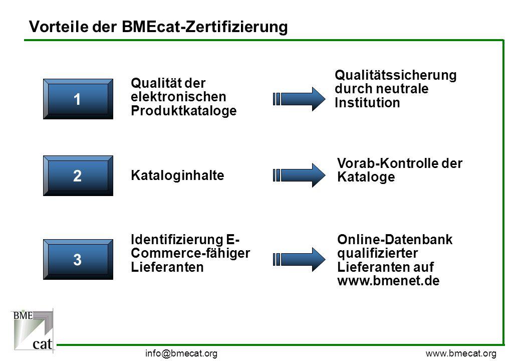 Vorteile der BMEcat-Zertifizierung