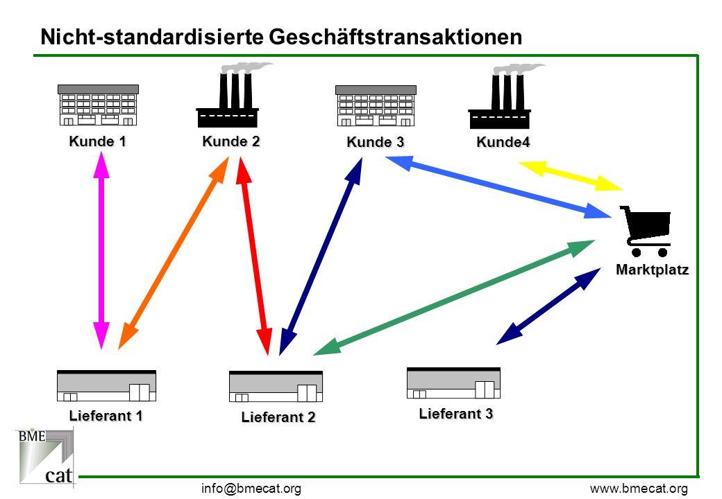 Nicht-standardisierte Geschäftstransaktionen