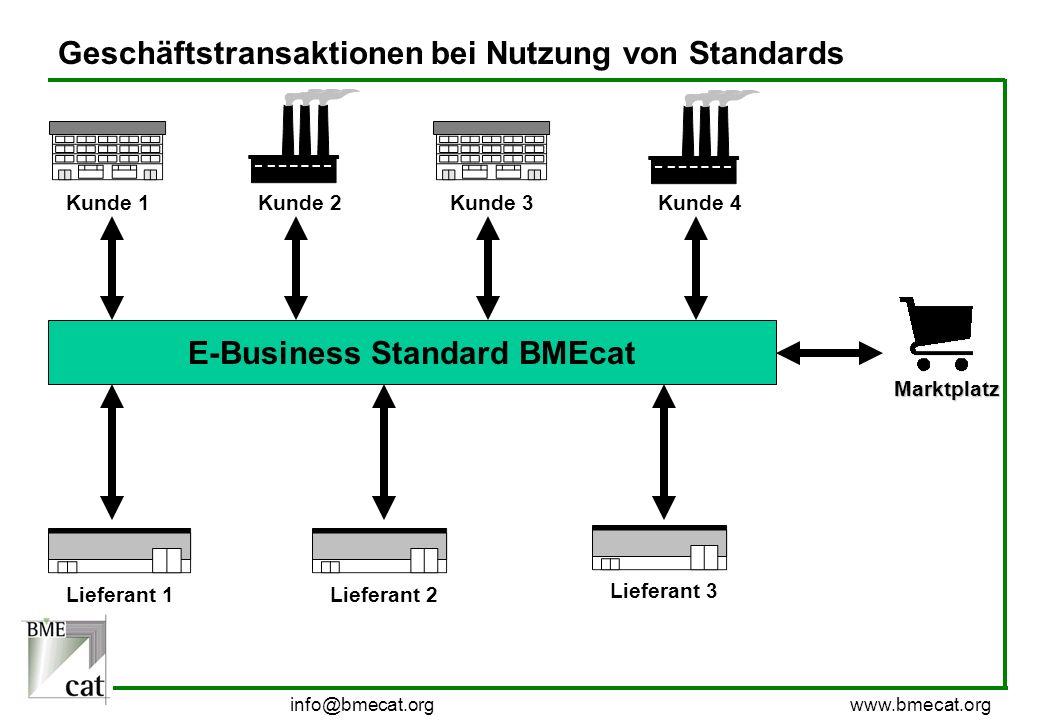 Geschäftstransaktionen bei Nutzung von Standards