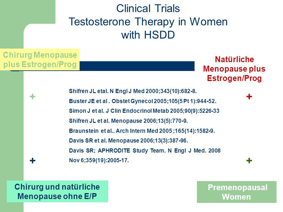 Testosterone Therapy in Women with HSDD