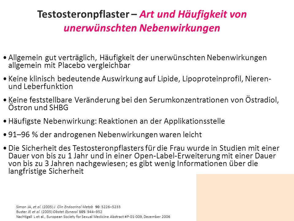 Testosteronpflaster – Art und Häufigkeit von unerwünschten Nebenwirkungen