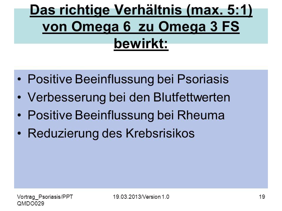 Das richtige Verhältnis (max. 5:1) von Omega 6 zu Omega 3 FS bewirkt: