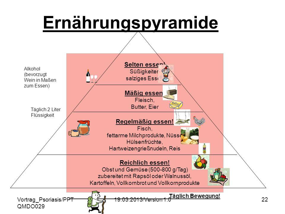 Ernährungspyramide Selten essen! Mäßig essen! Regelmäßig essen!