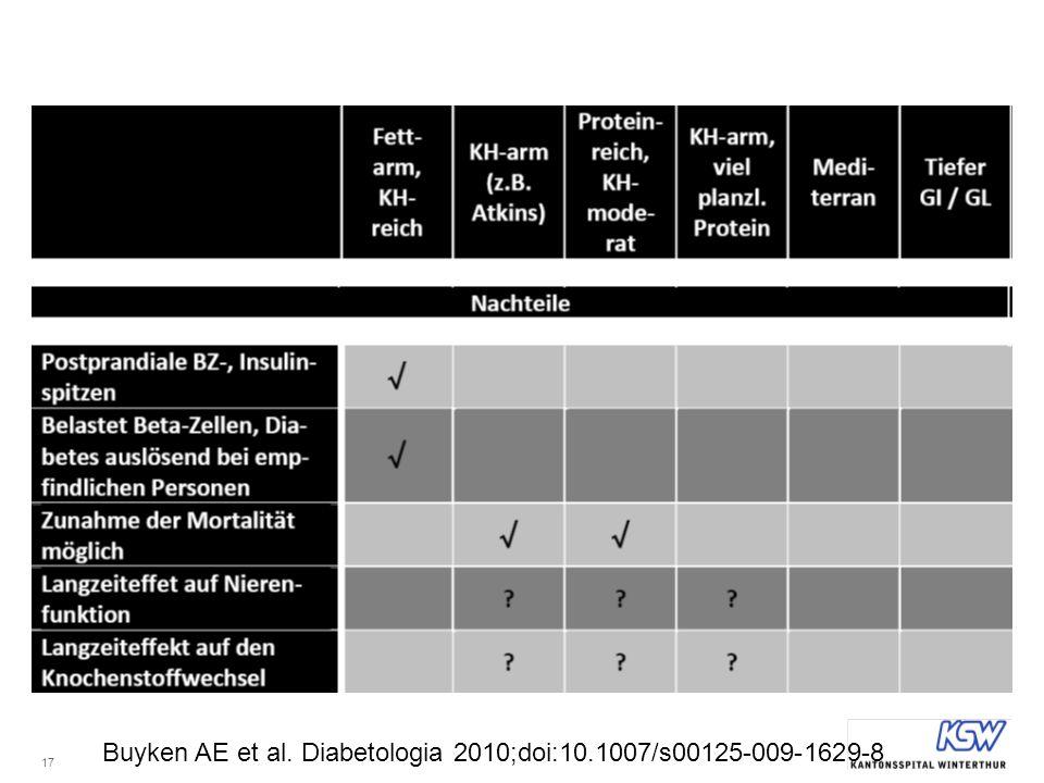 Buyken AE et al. Diabetologia 2010;doi:10.1007/s00125-009-1629-8