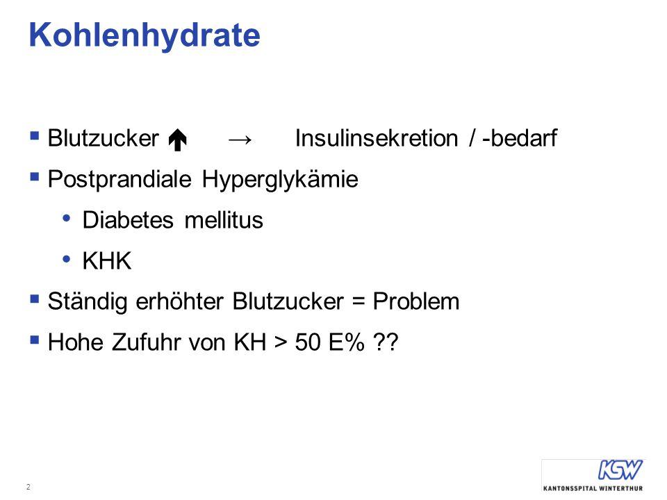 Kohlenhydrate Blutzucker  → Insulinsekretion / -bedarf