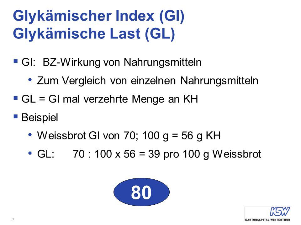 Glykämischer Index (GI) Glykämische Last (GL)