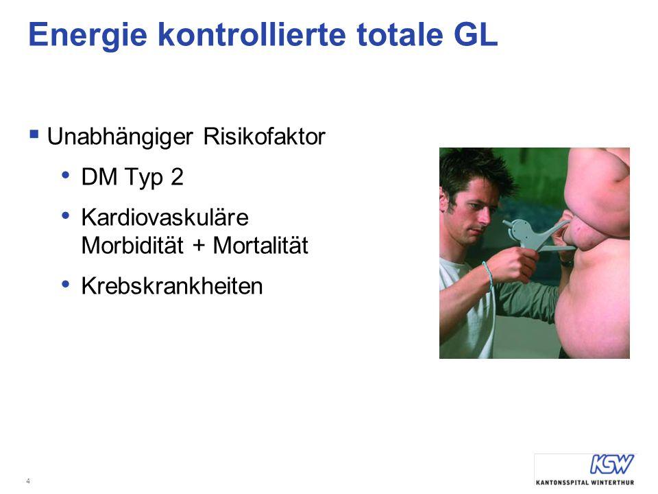 Energie kontrollierte totale GL