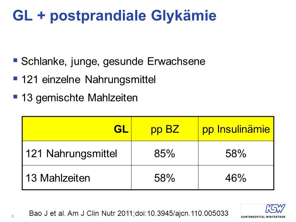 GL + postprandiale Glykämie