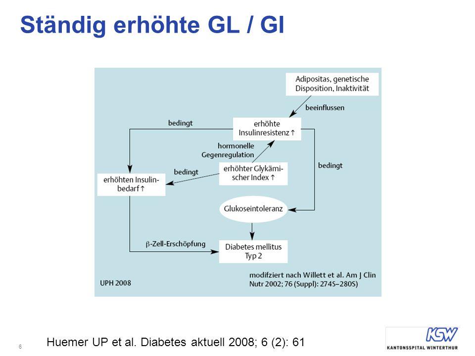 Ständig erhöhte GL / GI Huemer UP et al. Diabetes aktuell 2008; 6 (2): 61