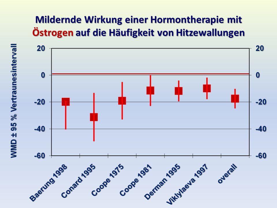 Mildernde Wirkung einer Hormontherapie mit Östrogen auf die Häufigkeit von Hitzewallungen