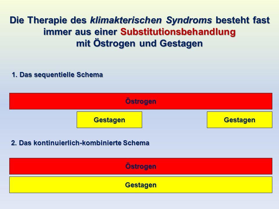 Die Therapie des klimakterischen Syndroms besteht fast immer aus einer Substitutionsbehandlung mit Östrogen und Gestagen