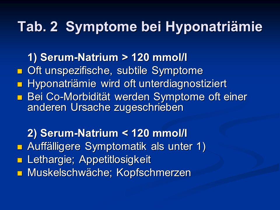 Tab. 2 Symptome bei Hyponatriämie