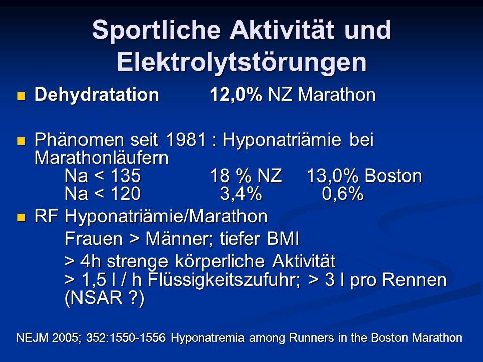 Sportliche Aktivität und Elektrolytstörungen
