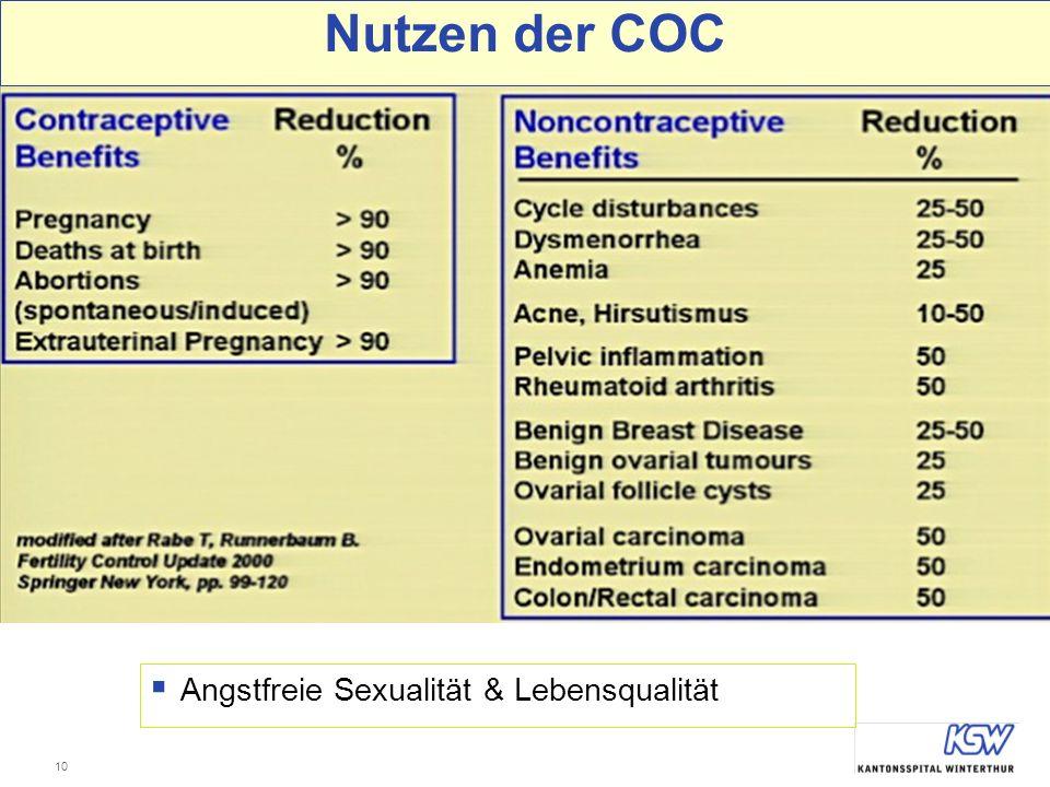 Nutzen der COC Angstfreie Sexualität & Lebensqualität