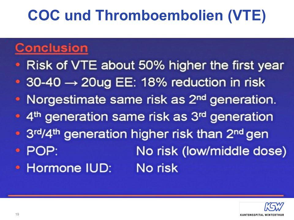 COC und Thromboembolien (VTE)