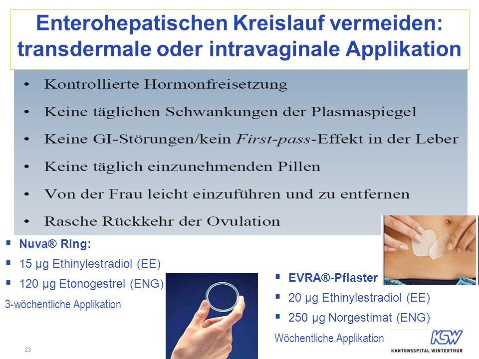 Enterohepatischen Kreislauf vermeiden: transdermale oder intravaginale Applikation