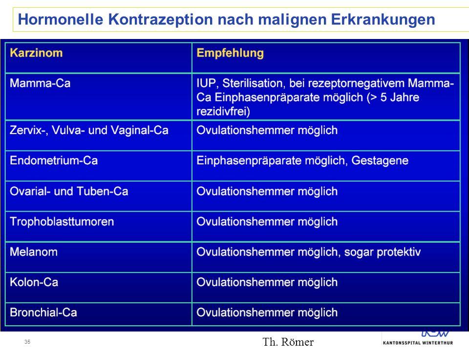 Hormonelle Kontrazeption nach malignen Erkrankungen