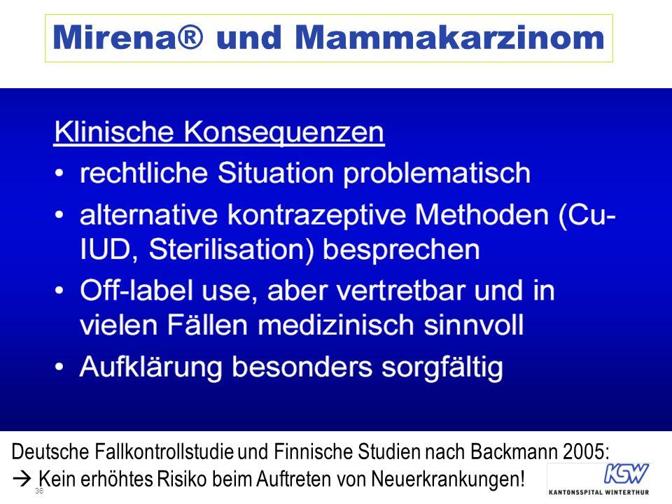 Mirena® und Mammakarzinom
