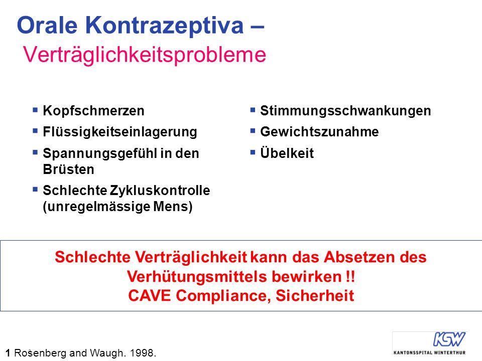 Orale Kontrazeptiva: Grundlagen -- pharma-kritik