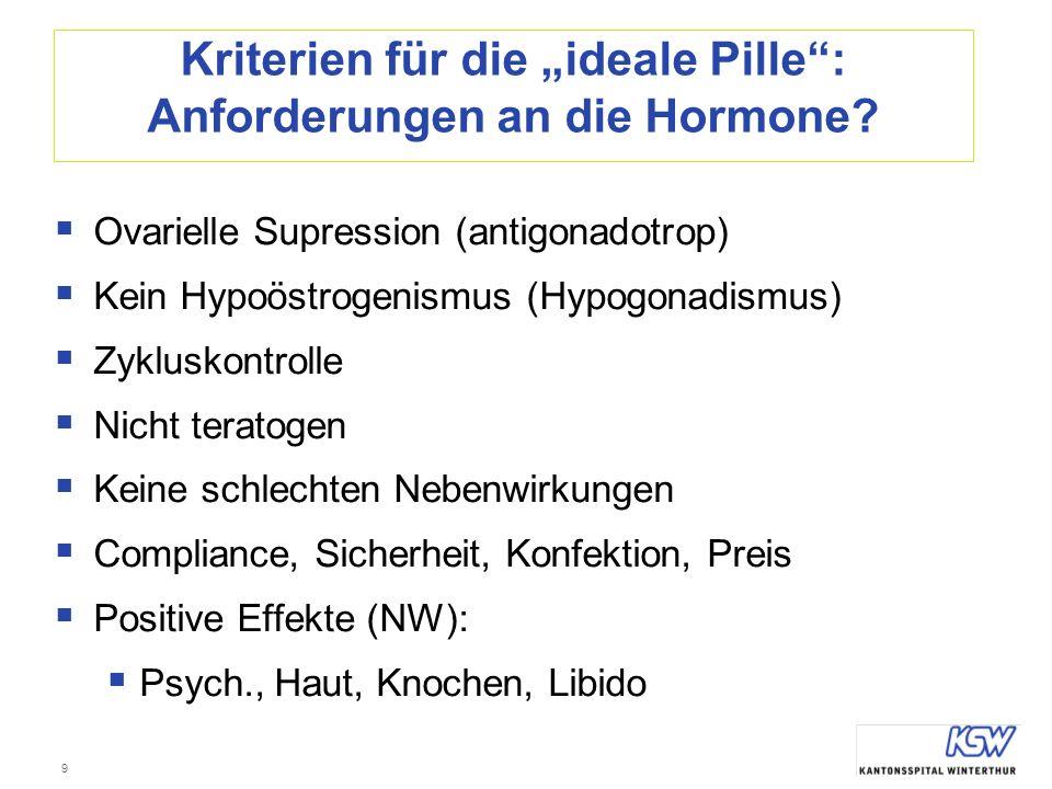 """Kriterien für die """"ideale Pille : Anforderungen an die Hormone"""