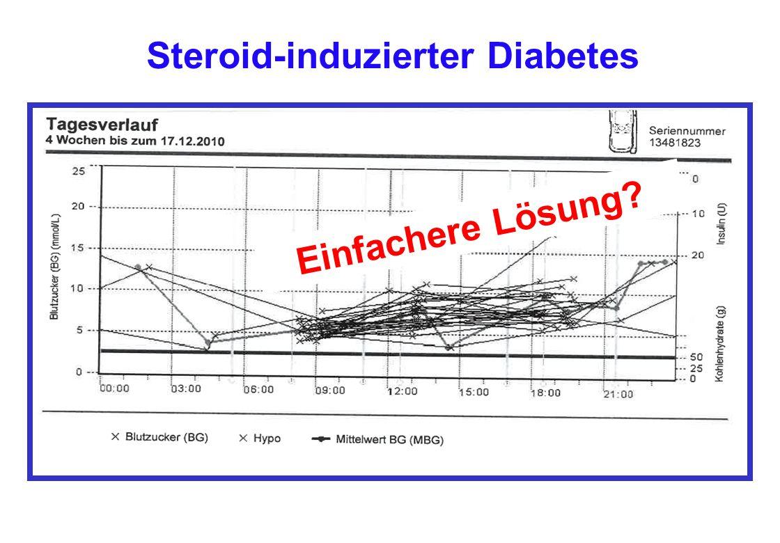 Steroid-induzierter Diabetes