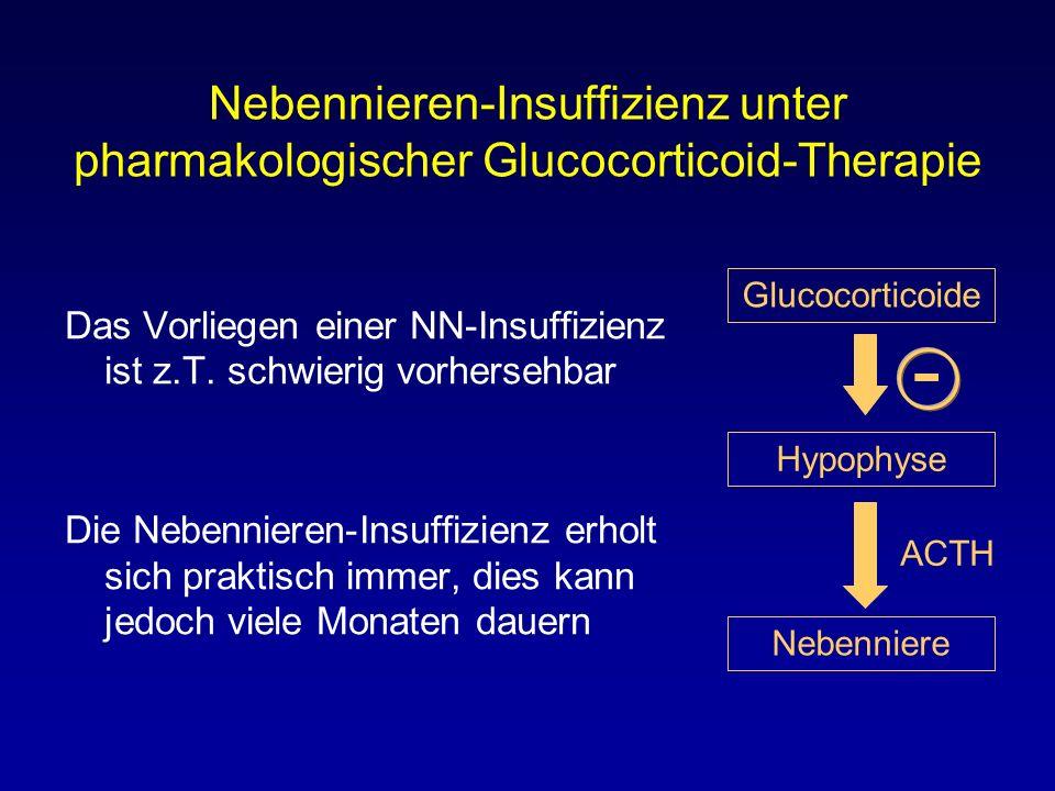 Nebennieren-Insuffizienz unter pharmakologischer Glucocorticoid-Therapie