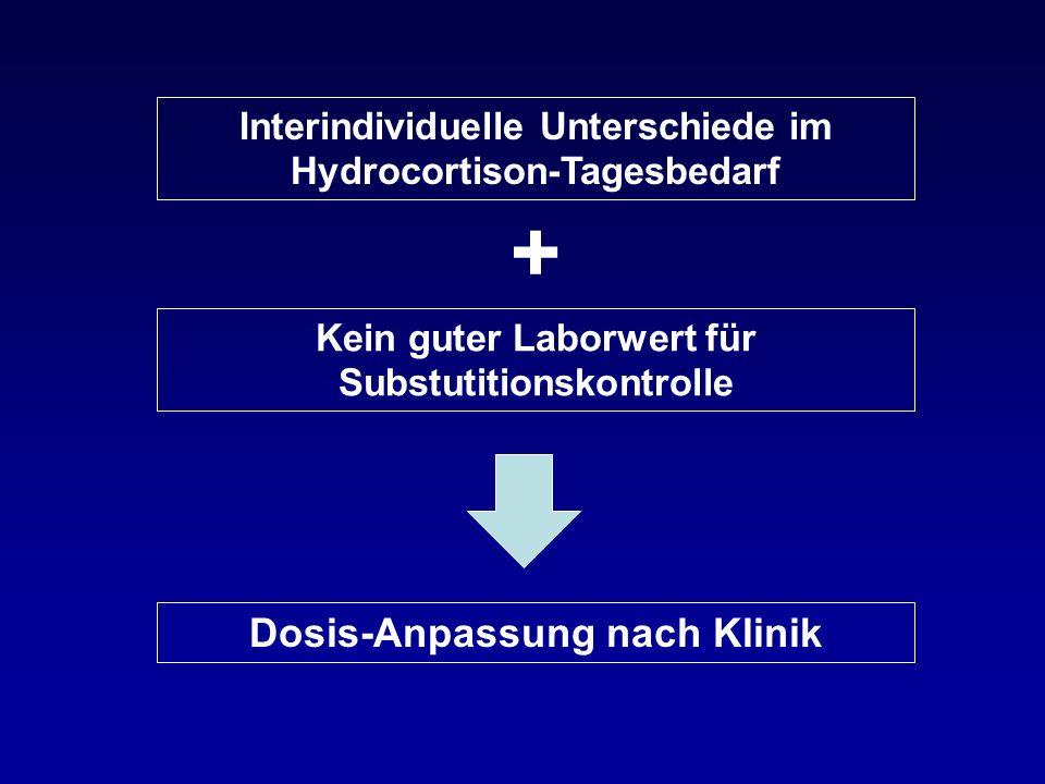 + Dosis-Anpassung nach Klinik