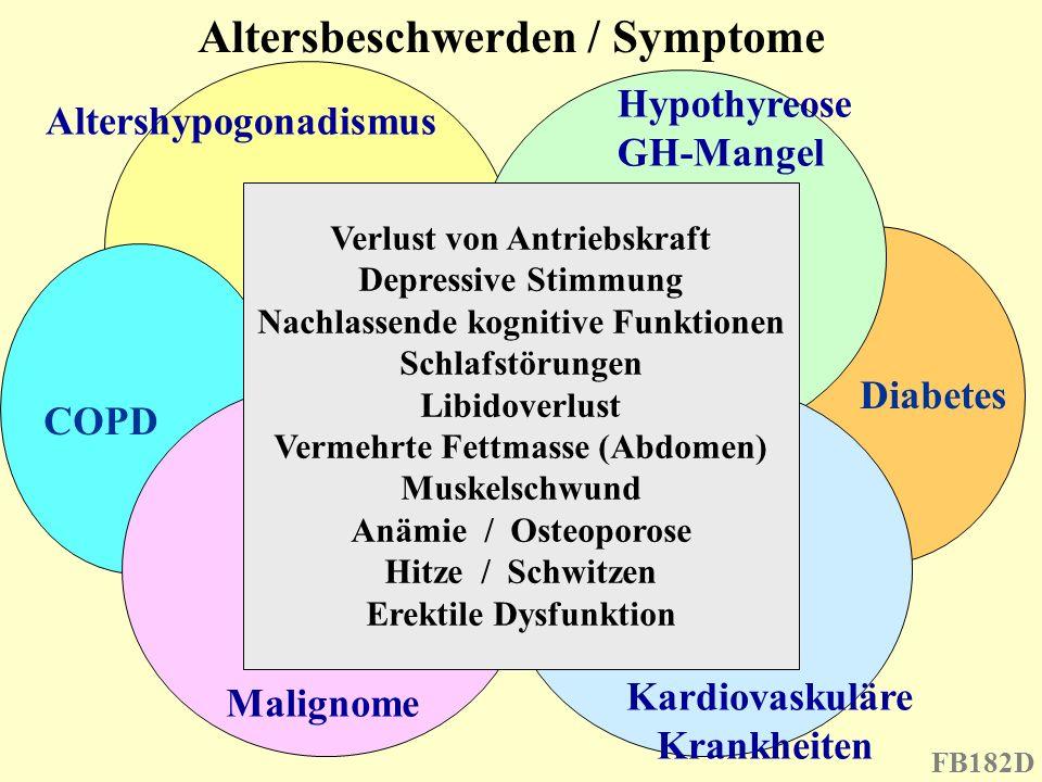 Altersbeschwerden / Symptome