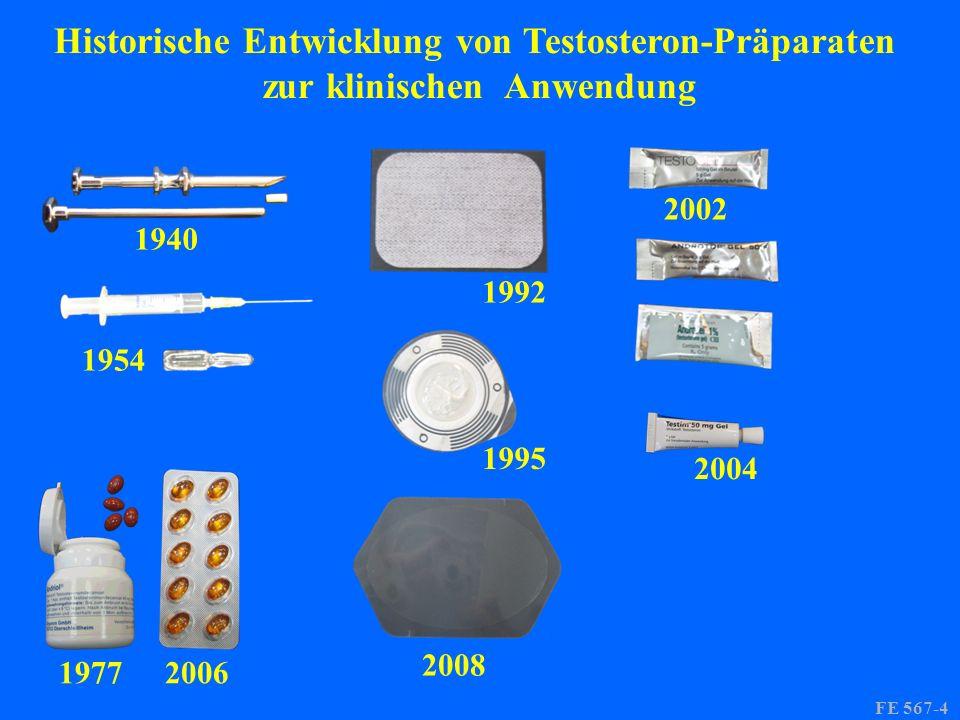 Historische Entwicklung von Testosteron-Präparaten