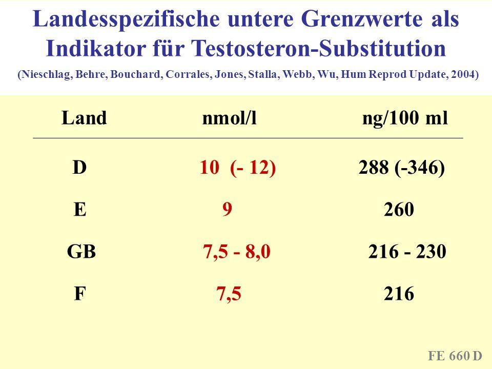 Landesspezifische untere Grenzwerte als Indikator für Testosteron-Substitution