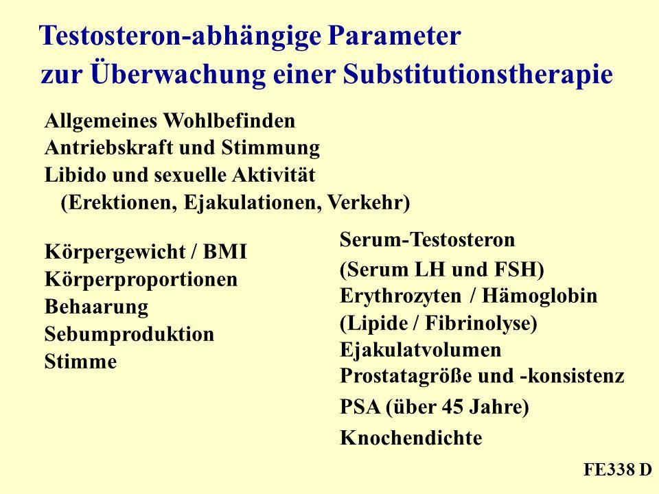 Testosteron-abhängige Parameter