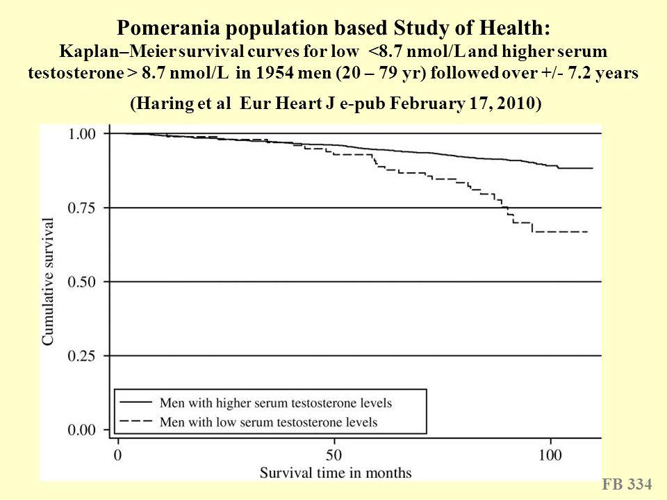 Pomerania population based Study of Health: