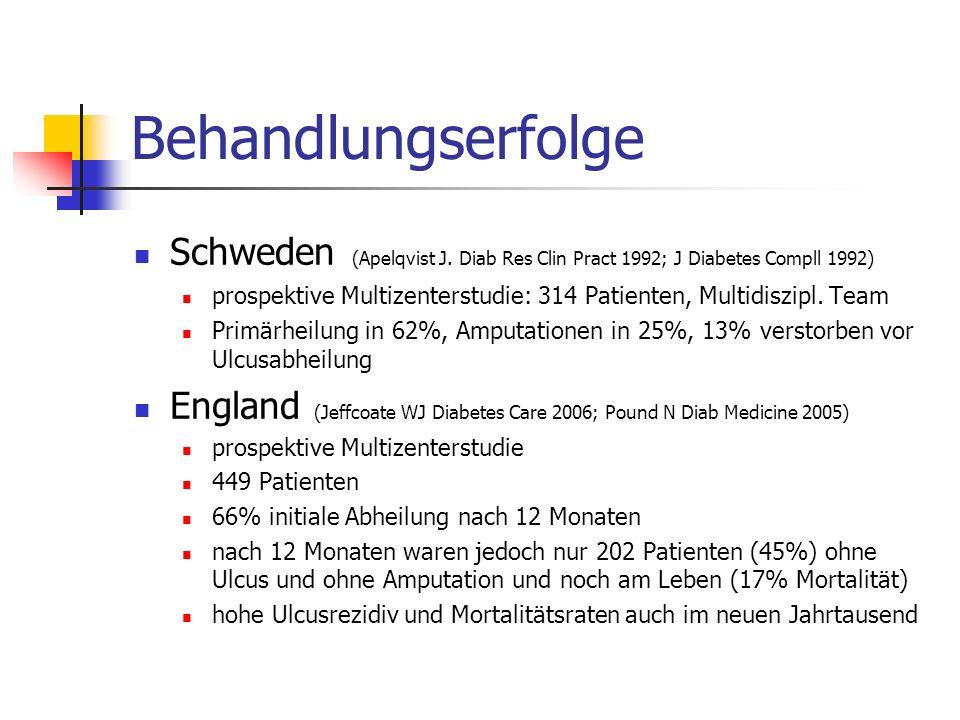 Behandlungserfolge Schweden (Apelqvist J. Diab Res Clin Pract 1992; J Diabetes Compll 1992)