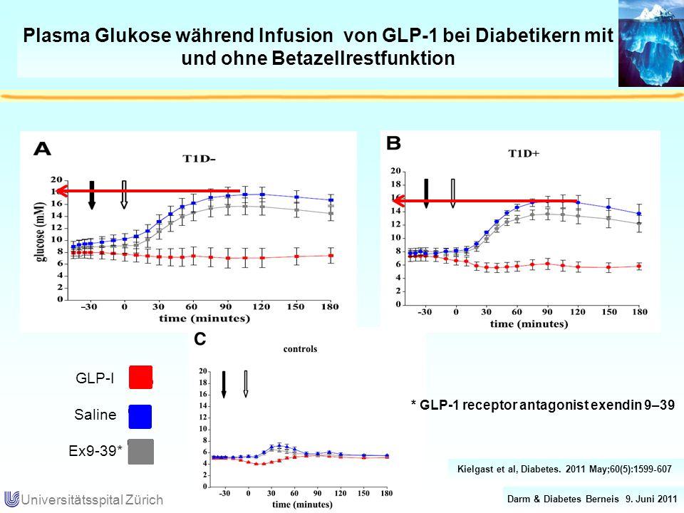 * GLP-1 receptor antagonist exendin 9–39