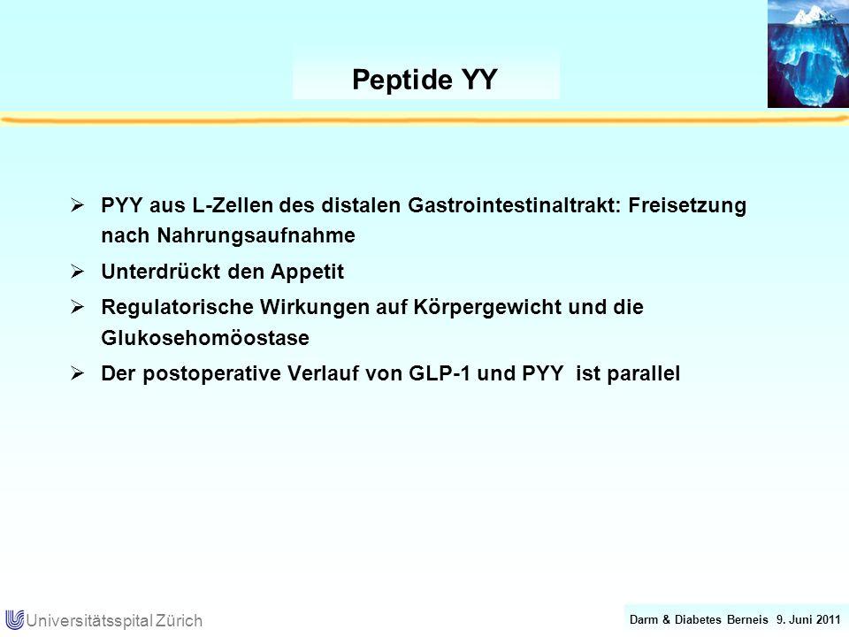 Peptide YY PYY aus L-Zellen des distalen Gastrointestinaltrakt: Freisetzung nach Nahrungsaufnahme. Unterdrückt den Appetit.