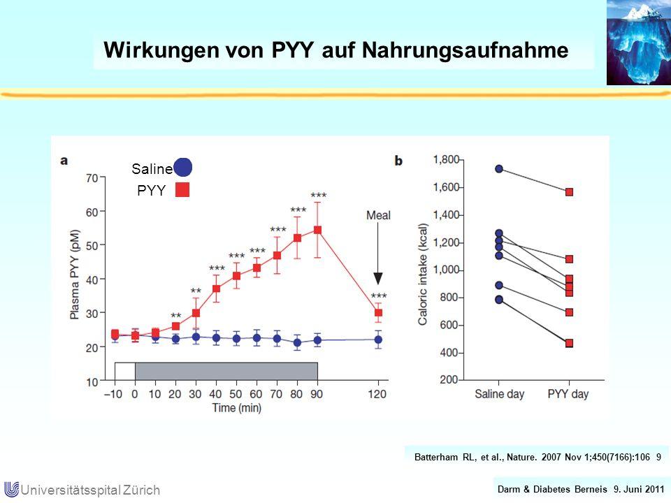 Wirkungen von PYY auf Nahrungsaufnahme