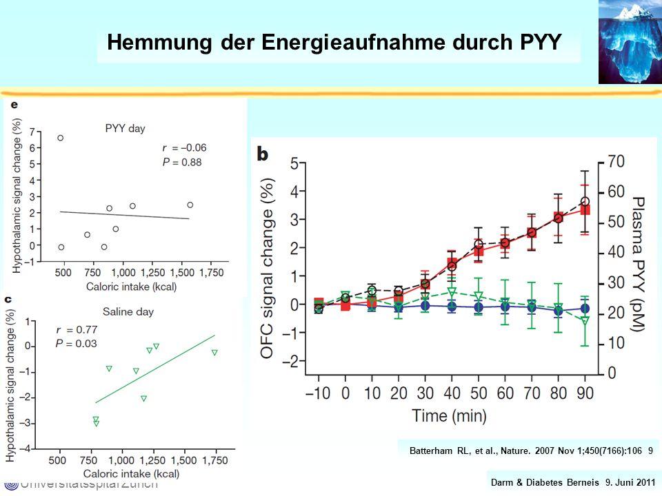 Hemmung der Energieaufnahme durch PYY