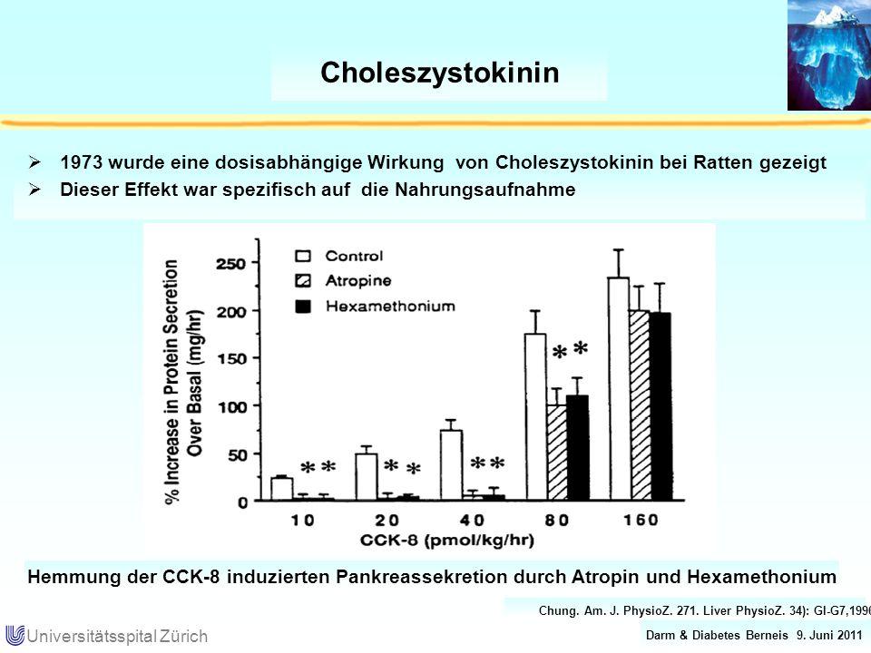 Choleszystokinin 1973 wurde eine dosisabhängige Wirkung von Choleszystokinin bei Ratten gezeigt.