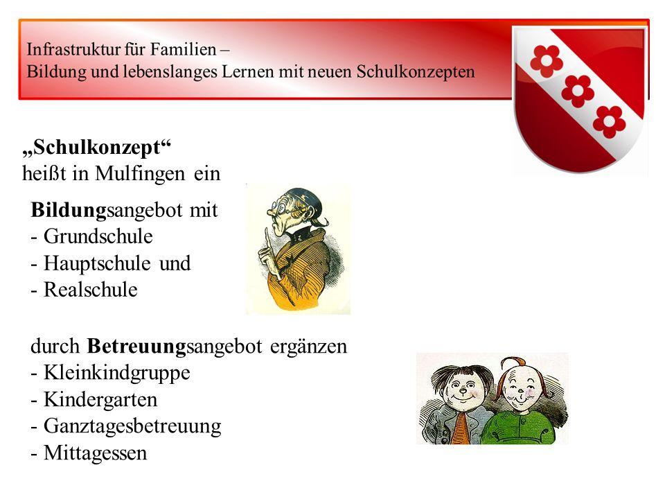 """""""Schulkonzept heißt in Mulfingen ein. Bildungsangebot mit. - Grundschule. - Hauptschule und. - Realschule."""