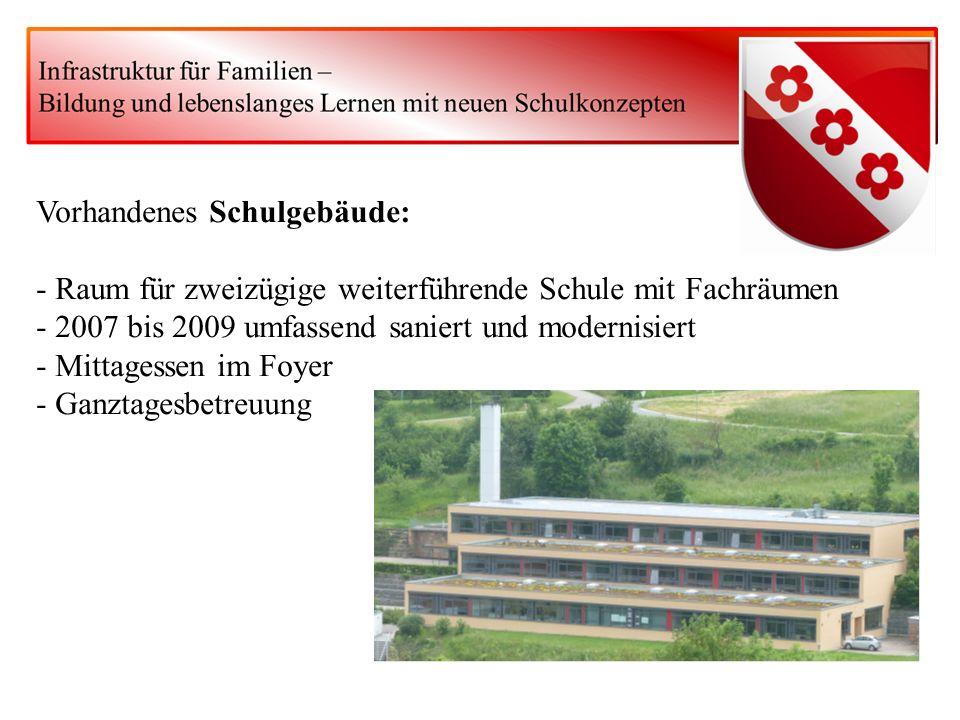 Vorhandenes Schulgebäude: