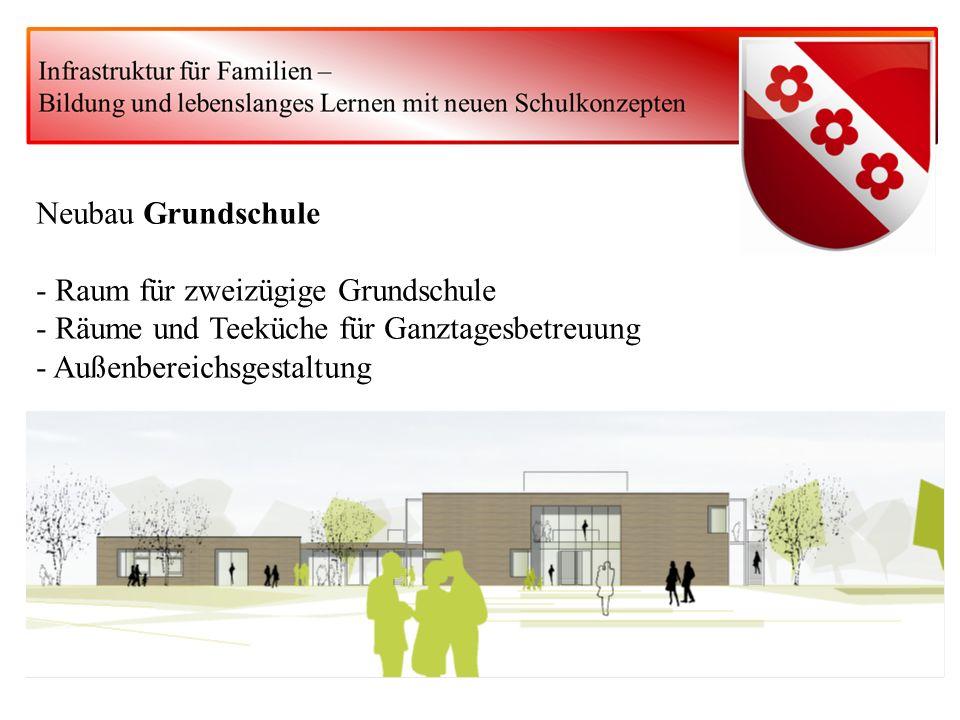 Neubau Grundschule - Raum für zweizügige Grundschule. - Räume und Teeküche für Ganztagesbetreuung.