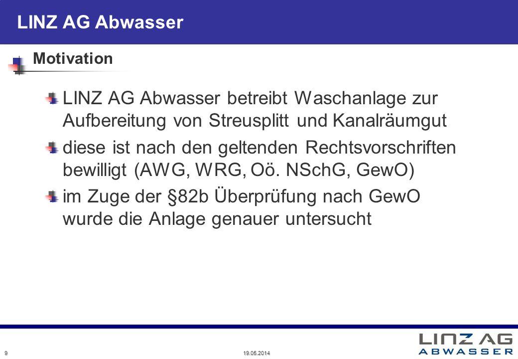 Motivation LINZ AG Abwasser betreibt Waschanlage zur Aufbereitung von Streusplitt und Kanalräumgut.