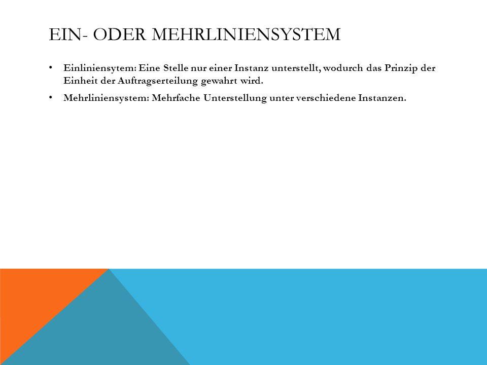 Ein- oder Mehrliniensystem