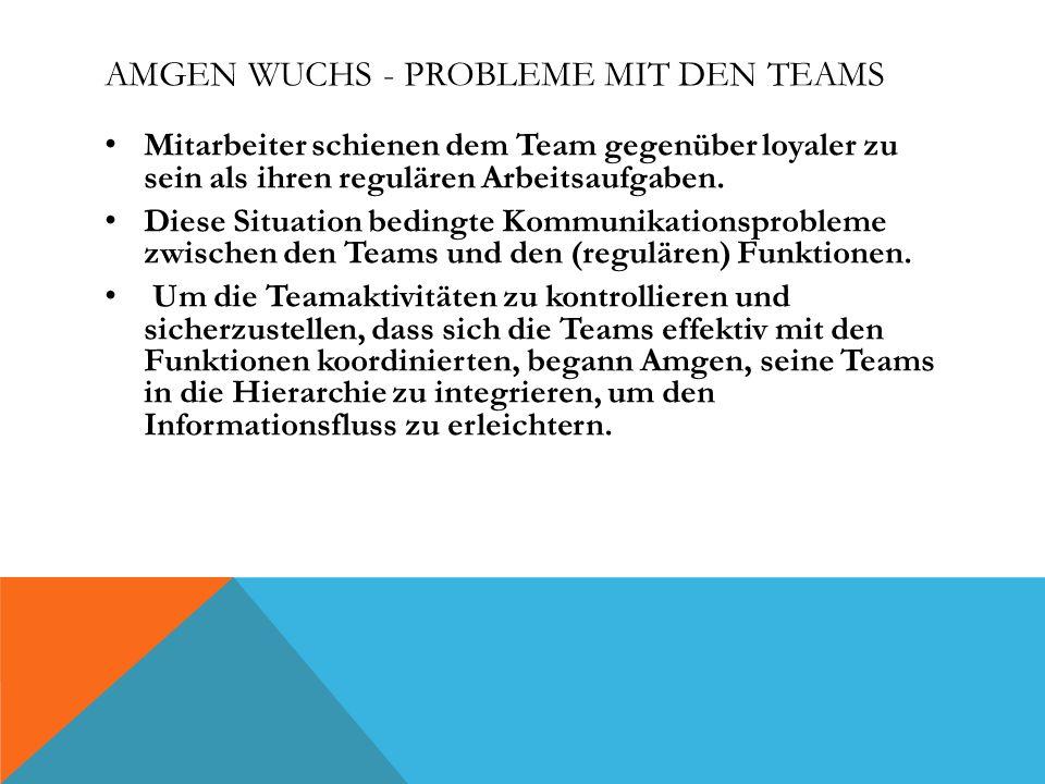 Amgen wuchs - Probleme mit den Teams